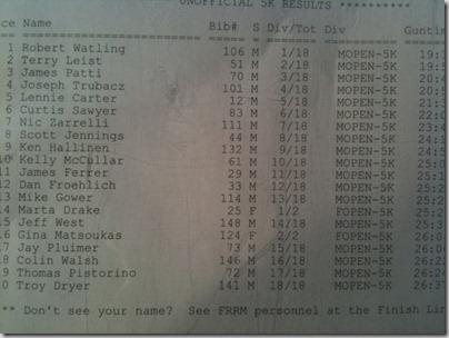 NACUBO 5k Race Results