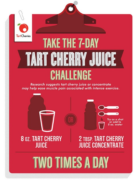 7 day tart cherry challenge
