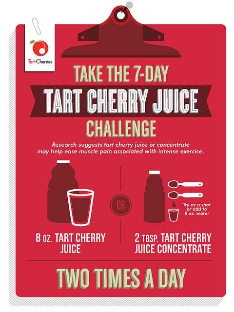 7 day tart cherry challenge