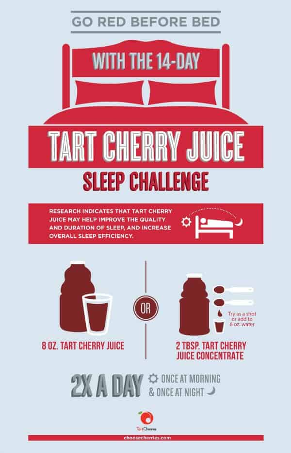 Tart Cherry Sleep Challenge