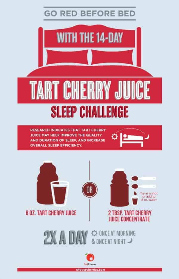 Tart Cherry Sleep Challenge
