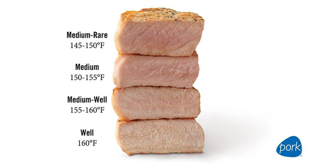 Pork cooking temperatures